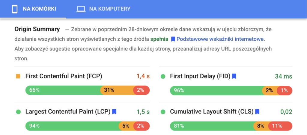 Wskaźniki Web Vitals w wynikach testu Google PageSpeed